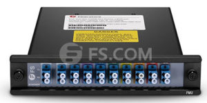 8 Channels 1470-1610nm Dual Fiber CWDM Mux Demux