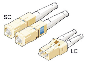 SC connector and LC connector