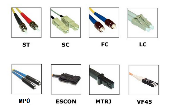 fiber optic connector Archives - Fiber Cabling Solution