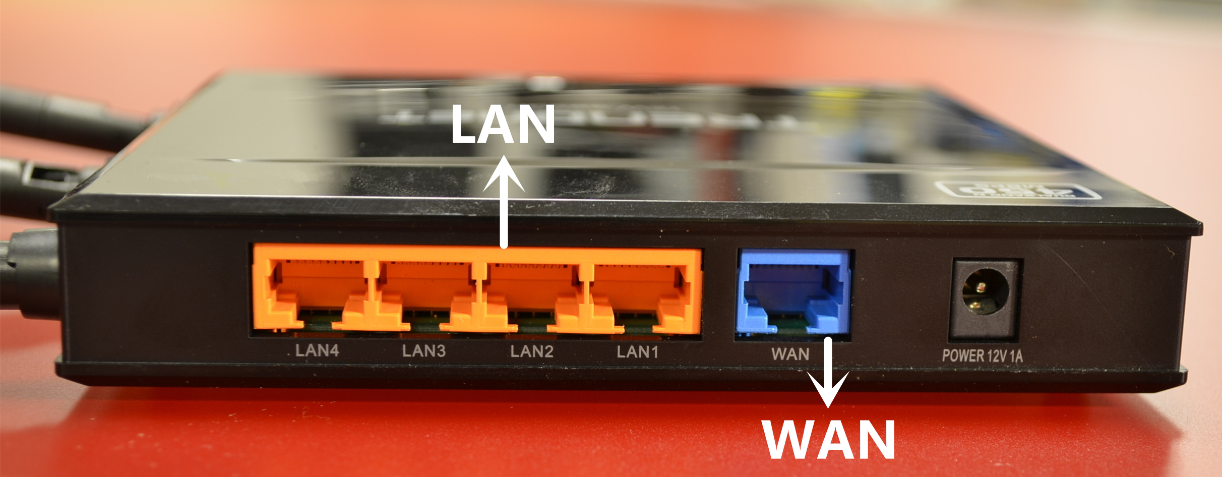 lan and wan Network basics: lan, wan, vpn a network is a system of hardware and software, put together for the purpose of communication and resource sharing.