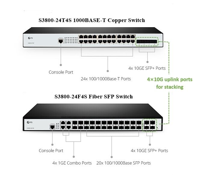 FS copper vs SFP gigabit switch with 10G uplink