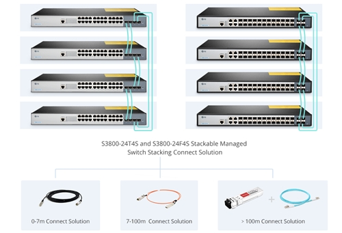 S3800-24T4S and S3800-24F4S stackable 24 port switch
