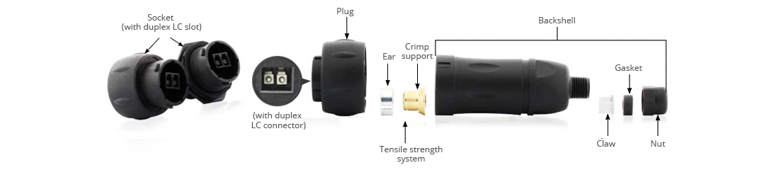 structure-of-ip76-cable-connector