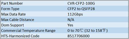 Cisco 100G CFP2 to QSFP28 Converter Module
